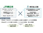 JR東日本と東京海上日動、MaaSサービスや保険の共同開発に向けて業務提携