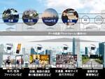 「スマート東京」に向けたプロジェクトに「Smart City Takeshiba」が採択