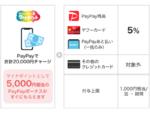 PayPay マイナポイントに登録して滋賀県で使うと5%還元