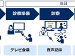 NEC、済生会中央病院とオンライン診療実現に向けた実証へ