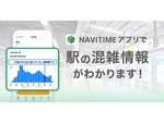 NAVITIME、「駅混雑予報」を提供開始