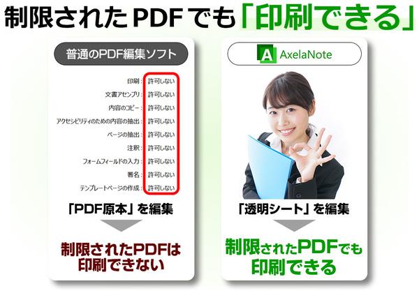 書き込む pdf に