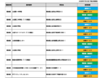 ソフトバンク、令和2年7月豪雨の被災地の支払い期限を延長