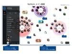 NTT Com、リモートワークにおけるコミュニケーション不足を解決するオンラインワークスペース「NeWork」