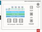 オラクルが「Oracle Cloud VMware Solution」を提供開始