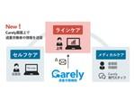 企業向け健康管理システム「Carely」 過重労働者の状況を上司に共有できる機能を実装