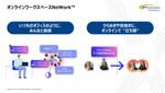 """テレワークで失われた""""立ち話感覚""""を、NTT Comが「NeWork」披露"""
