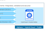 NTTデータ、ヴイエムウェアのKubernetes基盤を社内導入