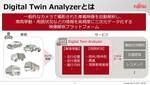 富士通、ドラレコ映像解析基盤「Digital Twin Analyzer」販売開始