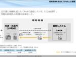 ユーザック、RPAによる自動化対象業務の選定に役立つebookの完全版を公開