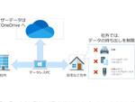 横河レンタ、データレスPCに「エンドポイントDLP」オプション追加