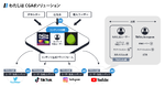 大喜利AIの開発元が「ユーザー生成型広告事業」を開始
