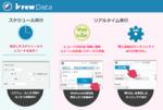kintoneアプリ間のデータ集計、新しいkrewDataならリアルタイム実行できる