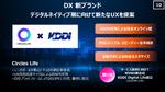 KDDI、オンライン特化でeSIM活用の新世代MVNOを開始