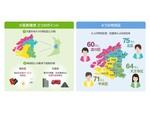 ヤフー、特設サイト「『大阪都構想』への賛否は11月1日に住民投票」を公開