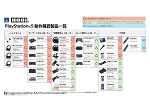 HORI、PlayStation 5動作確認済み製品一覧を公開!
