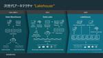 データレイク上でDWH処理を、データブリックス「SQL Analytics」発表