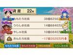 本日発売!『桃鉄 ~昭和 平成 令和も定番!~』オンライン対戦にも対応したシリーズ最新作がSwitchで登場!