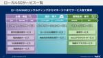 NEC、ローカル5Gの企画/構築/運用をサービス型で提供開始