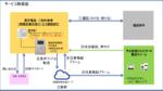NTT東西、AIで通話内容を解析し特殊詐欺を防ぐ固定電話向けサービス