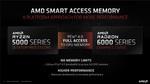 Intel環境でもRadeon RX 6000シリーズのSmart Access Memoryが使えるのか検証してみた