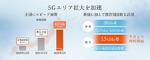 au、4G周波数帯の5G転換を12月中旬に開始 まずは3.5GHz帯から