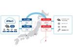 キヤノンITSとアット東京、データセンターを接続