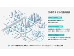 国土交通省、「3D都市モデル」に基づいた都市インフラ開発・まちづくりのための取り組み「PLATEAU by MLIT」スタート
