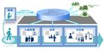 NEC、生体認証と連携して入退管理や決済を自動化するIDプラットフォーム