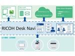 リコー、業務ポータルソフトウエア「RICOH Desk Navi」提供開始を発表