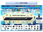 西新宿を5Gと先端技術活用で「スマート東京」実現へ BeBridgeが「スマートシティプロジェクト」参加