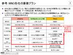 【格安スマホまとめ】「20GB+2980円」への対抗が困難なMVNOの格安SIM、総務省に緊急措置を求める