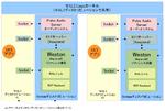 WSL2ではRDPでLinux GUIアプリのウィンドウを表示する