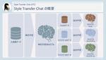 """少量の学習データで""""キャラ付け""""可能に、rinnaのAIチャットボット開発基盤"""