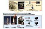 ドコモとJR東日本、時速360kmの新幹線試験車両で5G通信の成功を確認