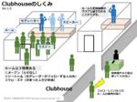 「Clubhouse」はソーシャルメディアなのだろうか?