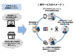 JCBとマネックス証券、「株式投資体験」と「顧客のファン化」を支援するサービスの共同開発