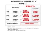 BIGLOBEモバイルが値下げ、YouTubeカウントフリー合わせて月1480円~