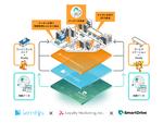 Ponta Mobility、移動データを活用した広告配信の集客効果を実店舗で実証開始