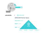 ソラコム×JENESIS、IoTプラットフォームを活用したデバイスソリューションを提供