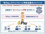 口座直結型QRコード決済「&Pay」を使った、地域応援プロジェクトを山梨県で実施