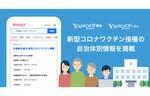 ヤフー、「Yahoo!くらし」内で自治体の新型コロナワクチン接種に関する情報を提供開始