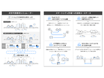 KDDIと三井物産、ビッグデータとAIで都市状況の可視化と将来予測をする「次世代型都市シミュレーター」を開発