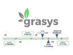 grasys、新型コロナウイルス対策強化において全従業員に10万円支給