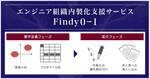 ファインディ、エンジニア組織の内製化を支援するサービス「Findy0→1」