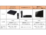 「eo光」がテレビで動画配信サービスと4K放送を楽しめる3つのデバイスを提供開始