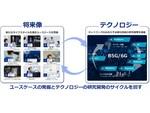 KDDI、5Gの次の世代の移動通信システム「Beyond 5G/6G」コンセプトをまとめたホワイトペーパーを公開