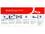 動画で業務効率化やトラブル解決法を紹介、「動画で見るAdobe Document Cloud」