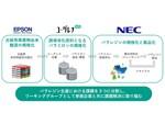 バイオマスプラスチックの技術開発と普及推進を目的とする「パラレジンジャパンコンソーシアム」を設立