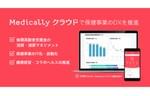 メドケア、保健事業のDXツール「Medicallyクラウド」をリリース